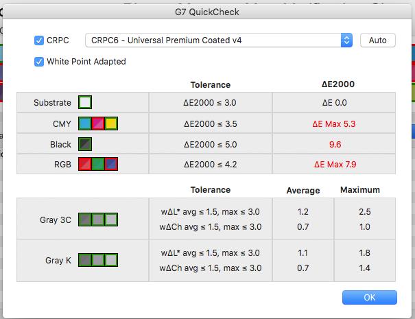 Image of ProofPass G7 QuickCheck